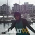 مجدولين من القاهرة | أرقام بنات | موقع بنات 99