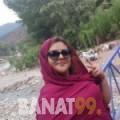 روعة من قطر 24 سنة عازب(ة) | أرقام بنات واتساب